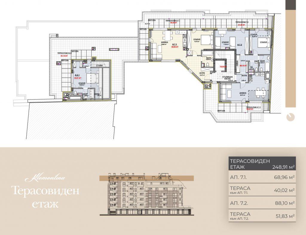 PLANIEREN - Klementina - Stock-7 - etage-Terrasse